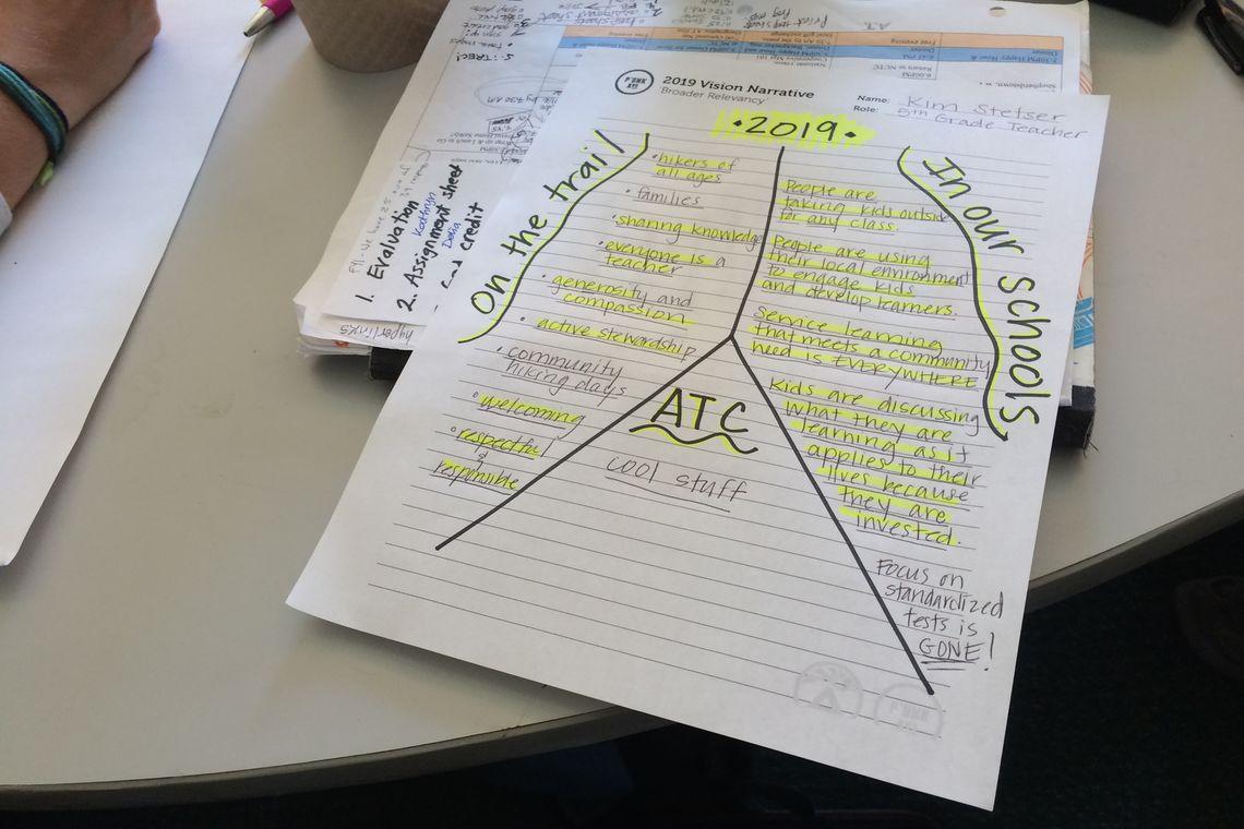 atc vision sheet