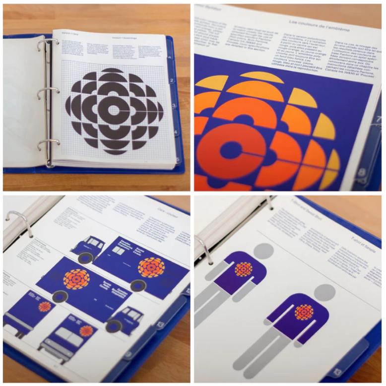 CBC style manual