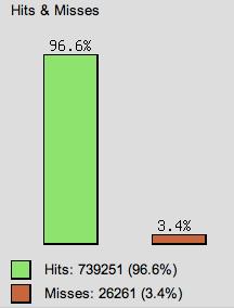 Faster, PHP! Kill! Kill! - Window | P'unk Ave